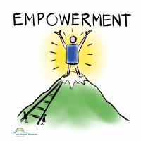 Graphic of a person atop a mountain and the word empowerment